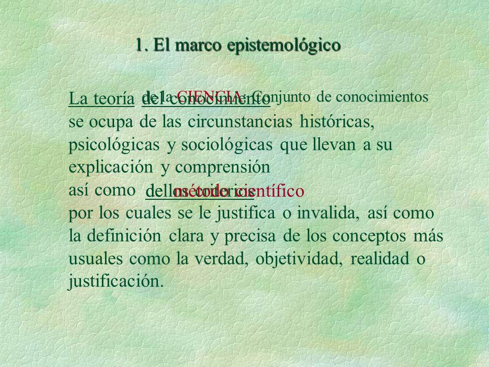 Introducción Piagget y la Epistemología Genética García y la Epistemología Constructivista Sistemas y la Complejidad de los sistemas Teoría explicativ