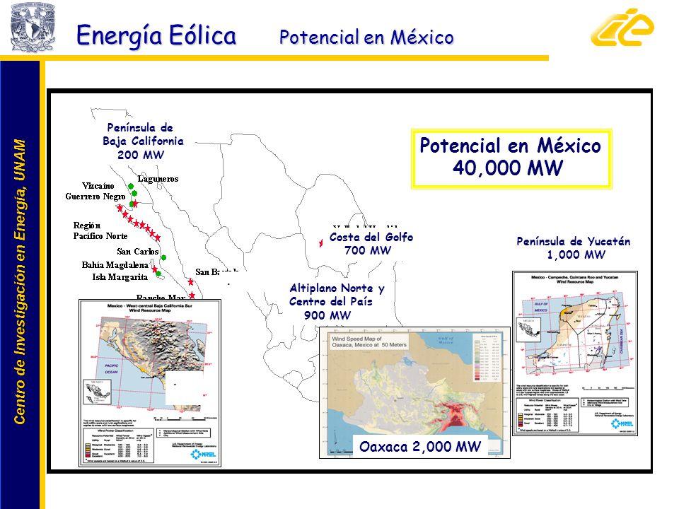 Centro de Investigación en Energía, UNAM Centro de Investigación en Energía, UNAM Energía Eólica Potencial en México Península de Baja California 200