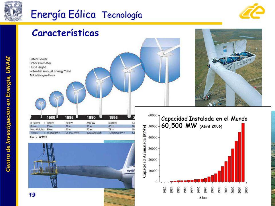 Centro de Investigación en Energía, UNAM Centro de Investigación en Energía, UNAM 19 www.cie.unam.mx Energía Eólica Tecnología Características Capacid
