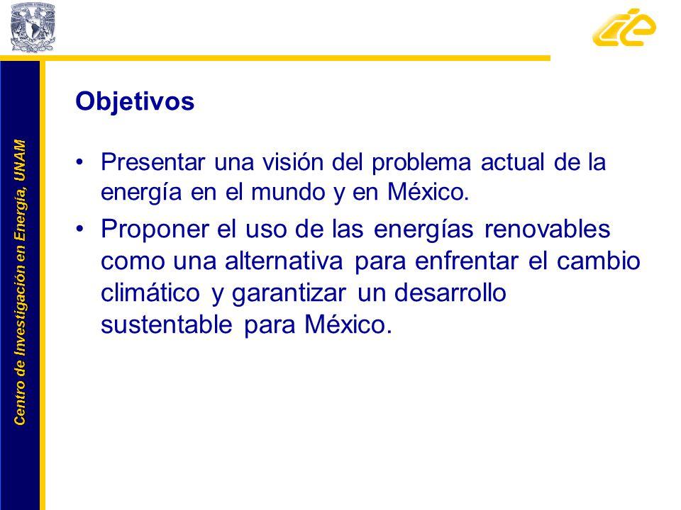 Centro de Investigación en Energía, UNAM Centro de Investigación en Energía, UNAM Objetivos Presentar una visión del problema actual de la energía en