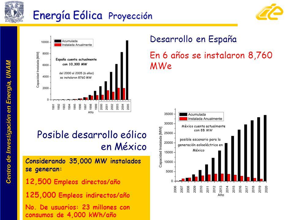 Centro de Investigación en Energía, UNAM Centro de Investigación en Energía, UNAM Energía Eólica Proyección Desarrollo en España En 6 años se instalar