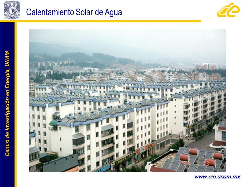 Centro de Investigación en Energía, UNAM Centro de Investigación en Energía, UNAM www.cie.unam.mx Calentamiento Solar de Agua