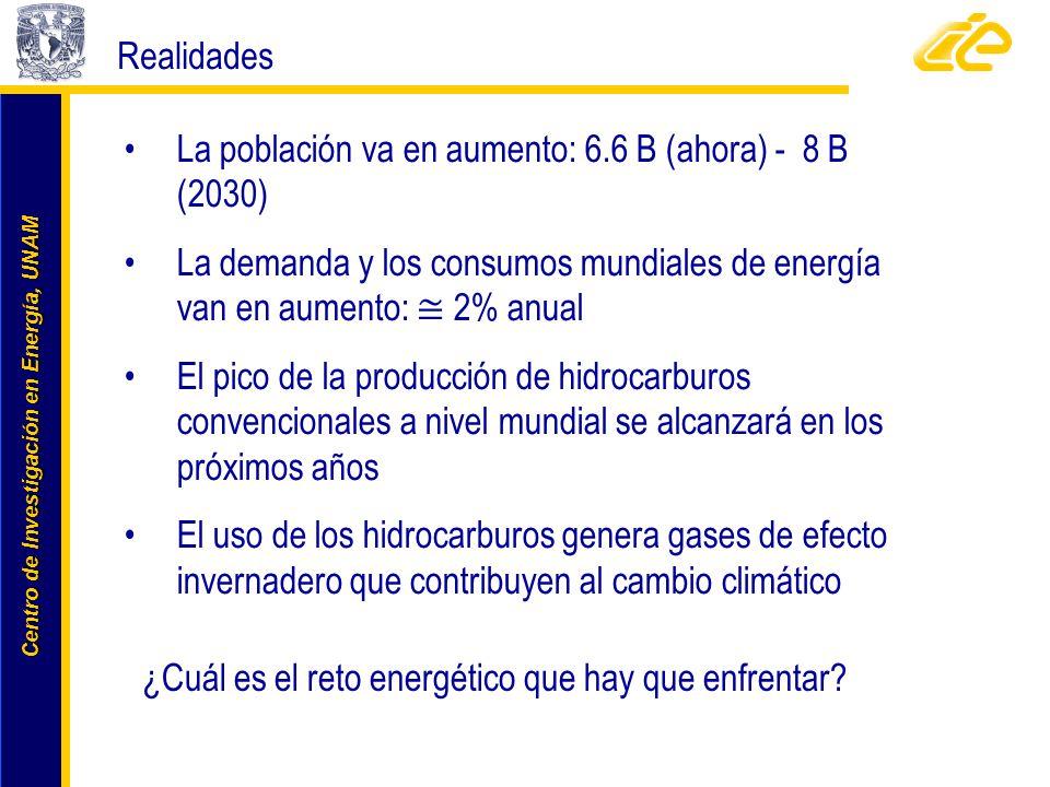 Centro de Investigación en Energía, UNAM Centro de Investigación en Energía, UNAM Realidades La población va en aumento: 6.6 B (ahora) - 8 B (2030) La