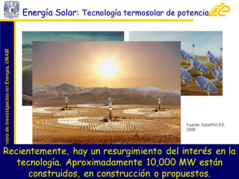Centro de Investigación en Energía, UNAM Centro de Investigación en Energía, UNAM www.cie.unam.mx Fuente: SolarPACES, 2008 Recientemente, hay un resur