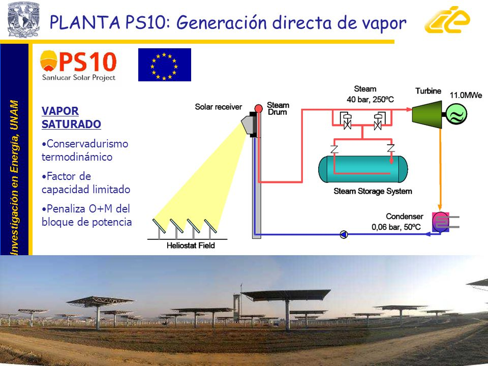 Centro de Investigación en Energía, UNAM Centro de Investigación en Energía, UNAM PLANTA PS10: Generación directa de vapor VAPOR SATURADO Conservaduri