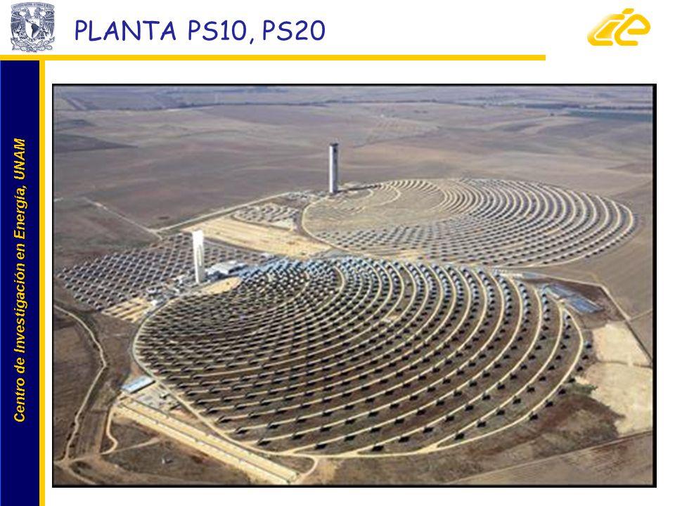 Centro de Investigación en Energía, UNAM Centro de Investigación en Energía, UNAM PLANTA PS10, PS20