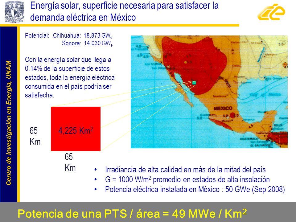 Centro de Investigación en Energía, UNAM Centro de Investigación en Energía, UNAM Irradiancia de alta calidad en más de la mitad del país G = 1000 W/m
