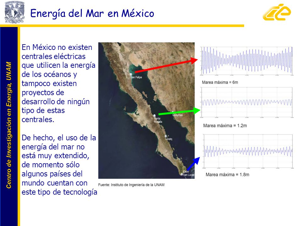 Centro de Investigación en Energía, UNAM Centro de Investigación en Energía, UNAM Energía del Mar en México En México no existen centrales eléctricas