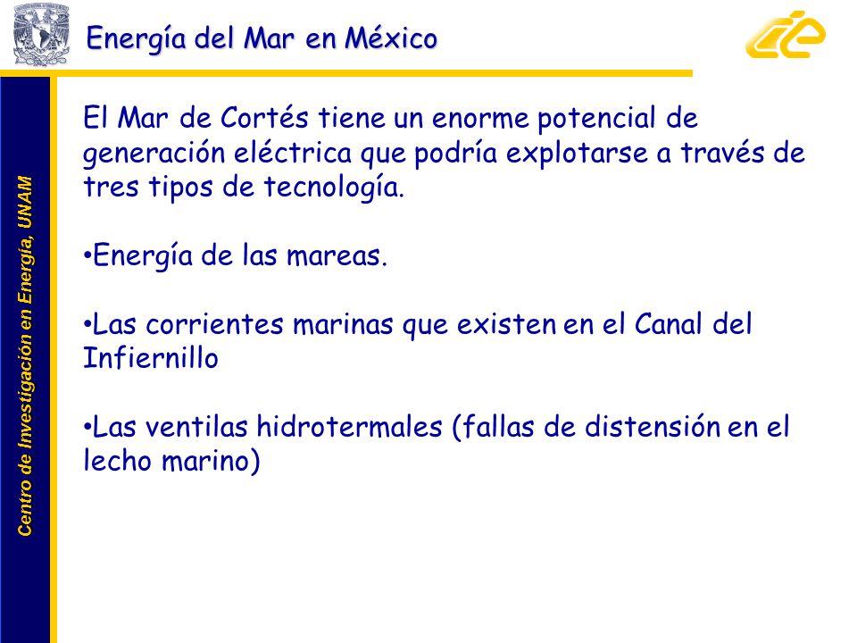 Centro de Investigación en Energía, UNAM Centro de Investigación en Energía, UNAM El Mar de Cortés tiene un enorme potencial de generación eléctrica q