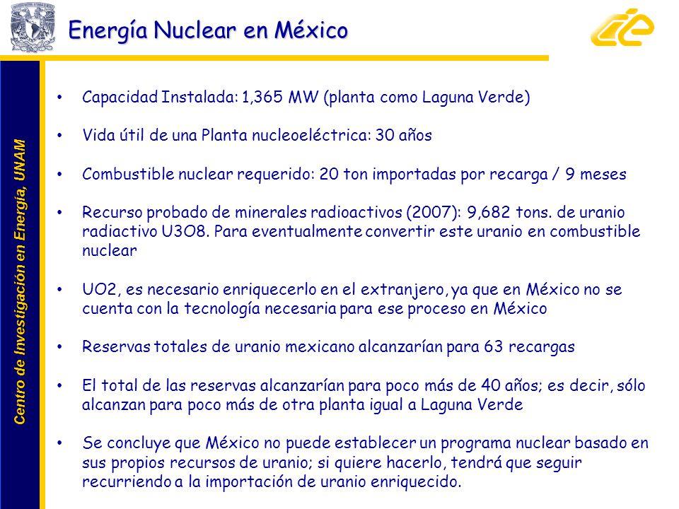 Centro de Investigación en Energía, UNAM Centro de Investigación en Energía, UNAM Capacidad Instalada: 1,365 MW (planta como Laguna Verde) Vida útil d