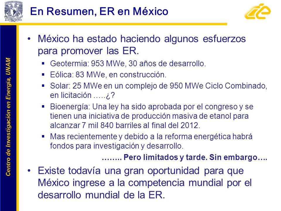 Centro de Investigación en Energía, UNAM Centro de Investigación en Energía, UNAM México ha estado haciendo algunos esfuerzos para promover las ER. Ge