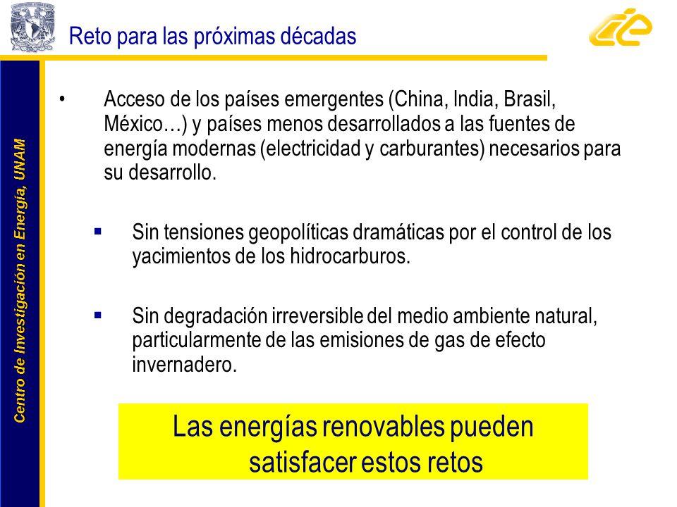 Centro de Investigación en Energía, UNAM Centro de Investigación en Energía, UNAM Acceso de los países emergentes (China, India, Brasil, México…) y pa