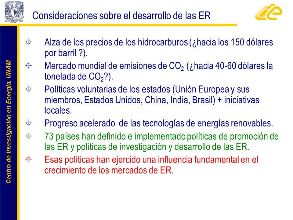 Centro de Investigación en Energía, UNAM Centro de Investigación en Energía, UNAM Alza de los precios de los hidrocarburos (¿hacia los 150 dólares por