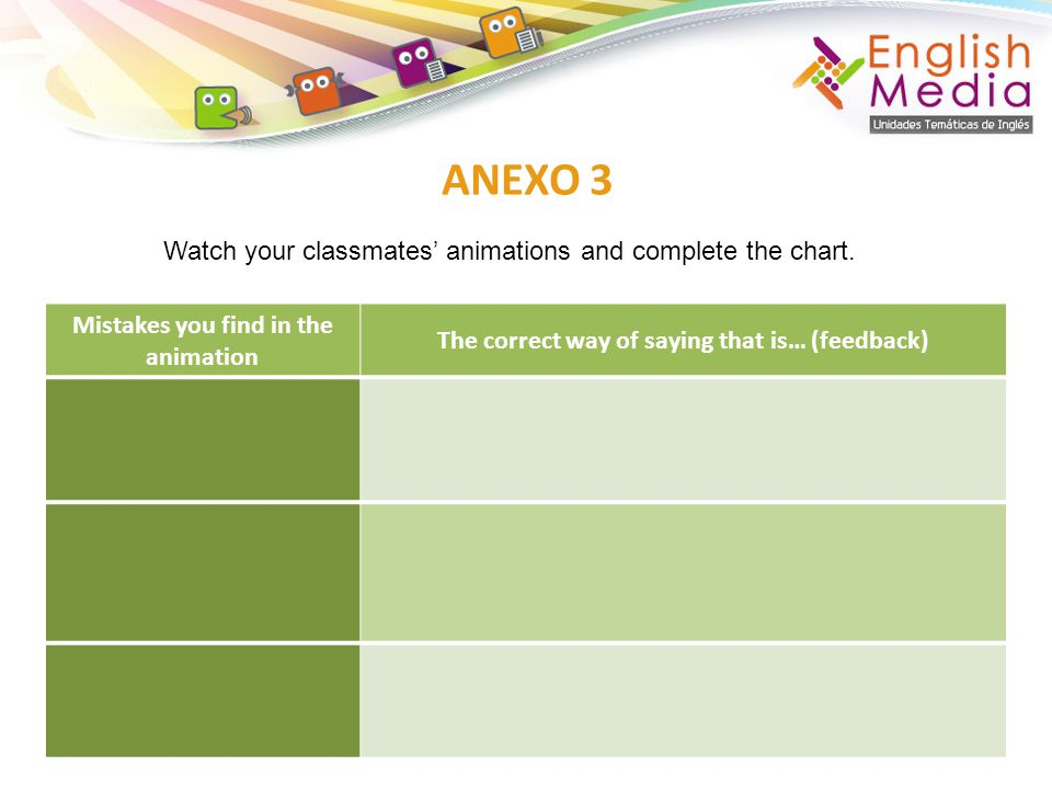 ANEXO 3 Mistakes you find in the animation The correct way of saying that is… (feedback) Watch your classmates animations and complete the chart.