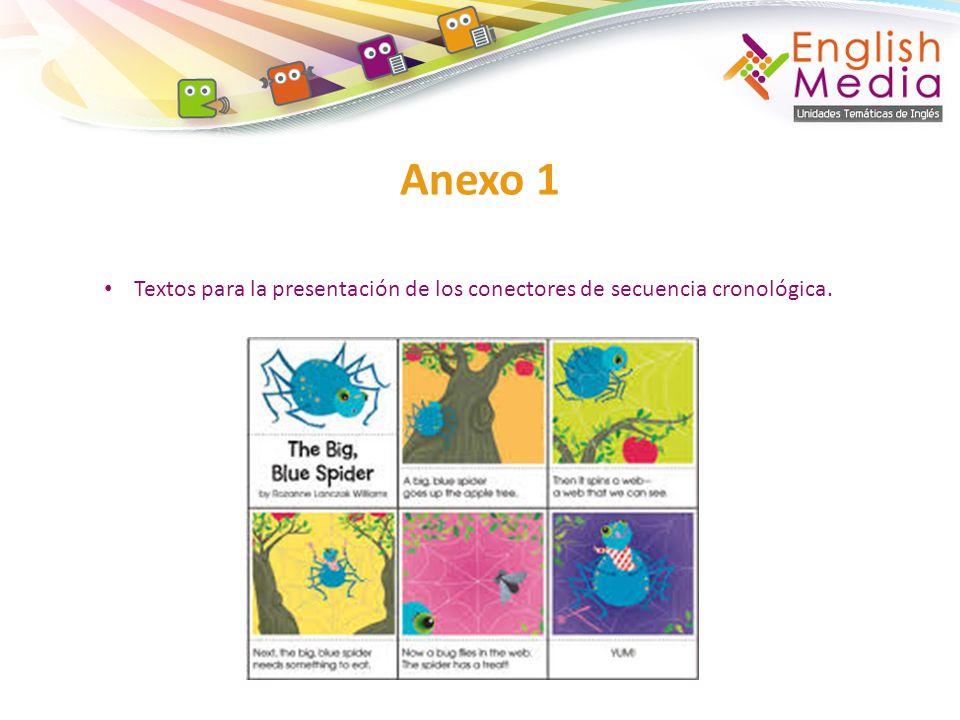 Anexo 1 Textos para la presentación de los conectores de secuencia cronológica.