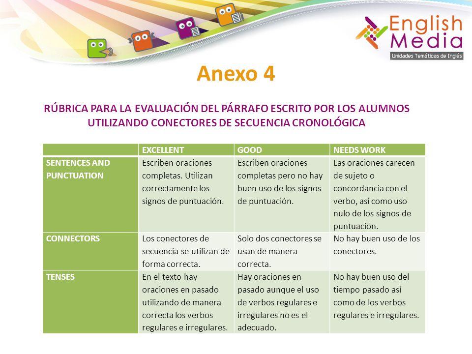 Anexo 4 RÚBRICA PARA LA EVALUACIÓN DEL PÁRRAFO ESCRITO POR LOS ALUMNOS UTILIZANDO CONECTORES DE SECUENCIA CRONOLÓGICA EXCELLENTGOODNEEDS WORK SENTENCES AND PUNCTUATION Escriben oraciones completas.