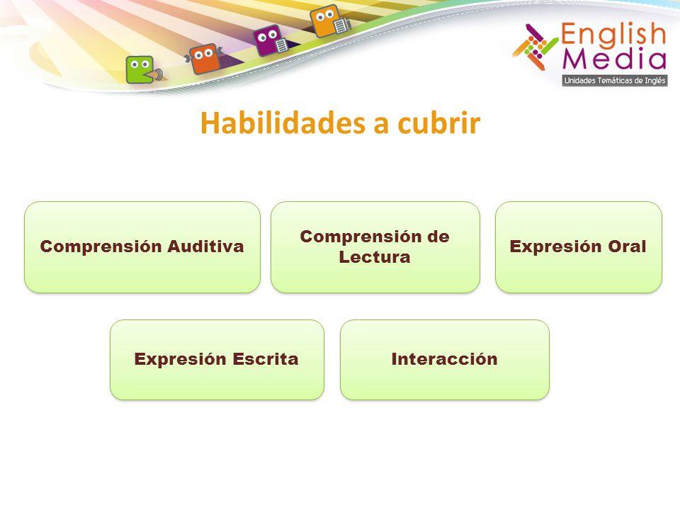 Habilidades a cubrir Comprensión Auditiva Comprensión de Lectura Expresión Oral Expresión Escrita Interacción