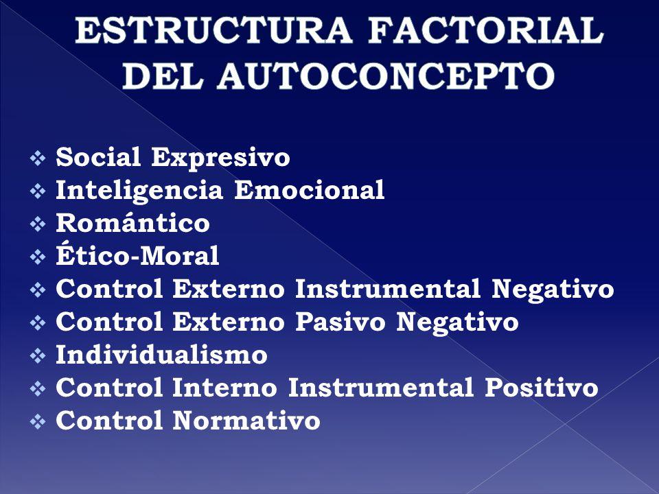 Social Expresivo Inteligencia Emocional Romántico Ético-Moral Control Externo Instrumental Negativo Control Externo Pasivo Negativo Individualismo Con