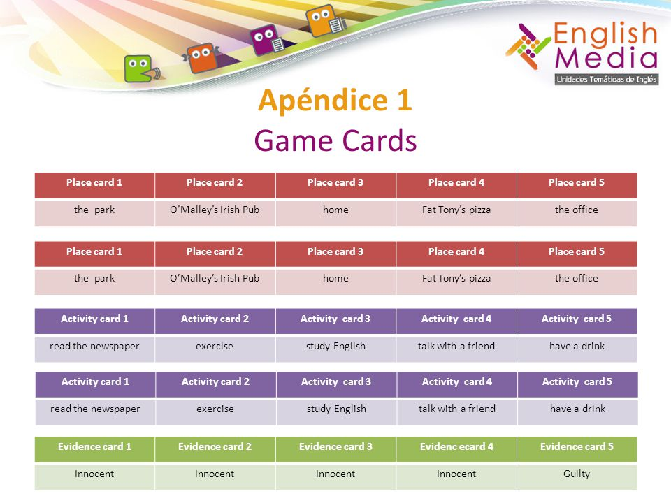 Apéndice 1 Game Cards Place card 1Place card 2Place card 3Place card 4Place card 5 the parkOMalleys Irish PubhomeFat Tonys pizzathe office Activity ca