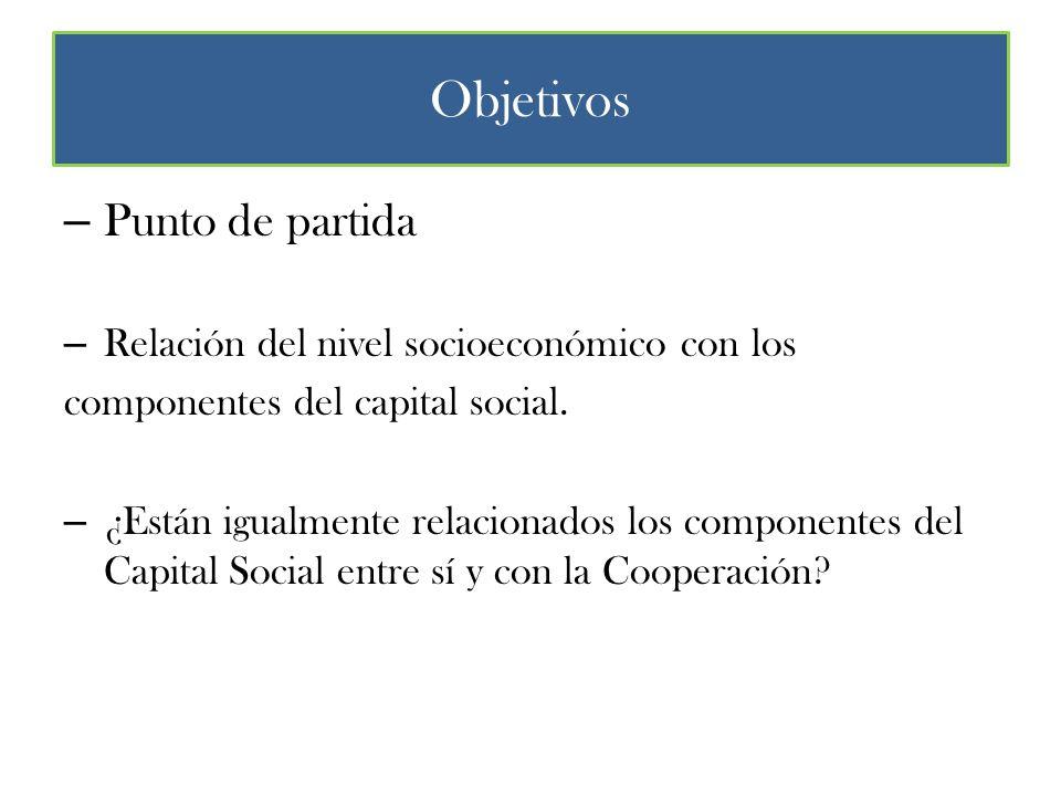 Objetivos – Punto de partida – Relación del nivel socioeconómico con los componentes del capital social.
