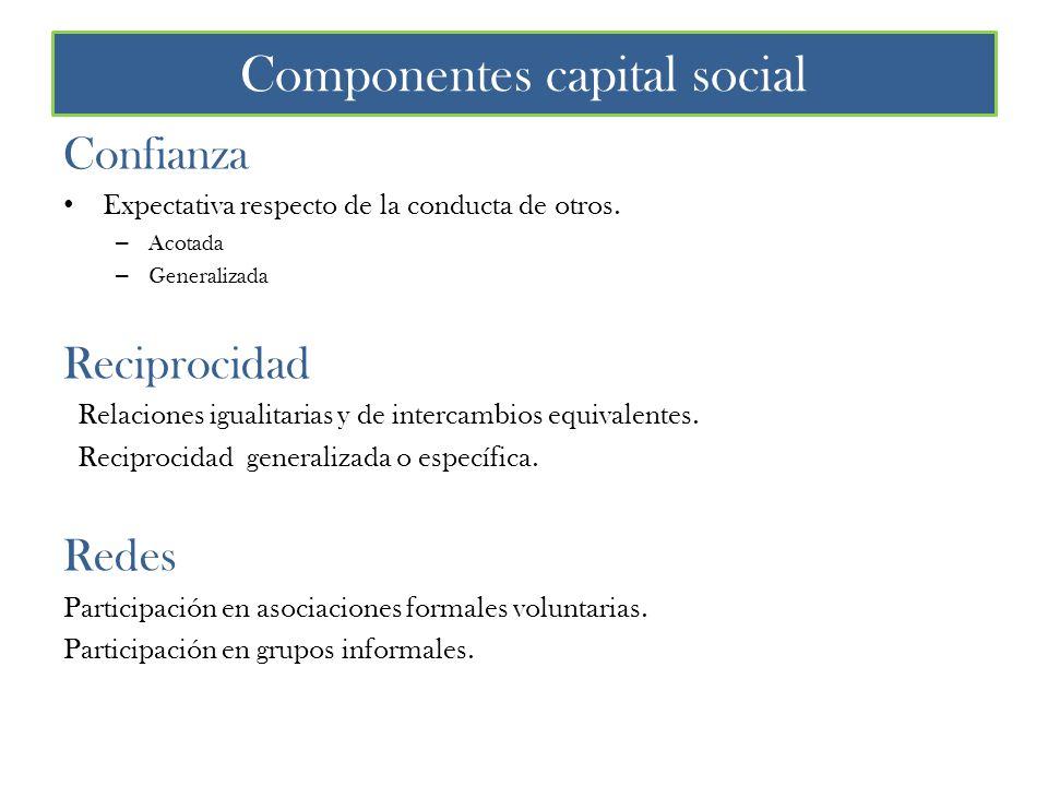Componentes capital social Confianza Expectativa respecto de la conducta de otros.