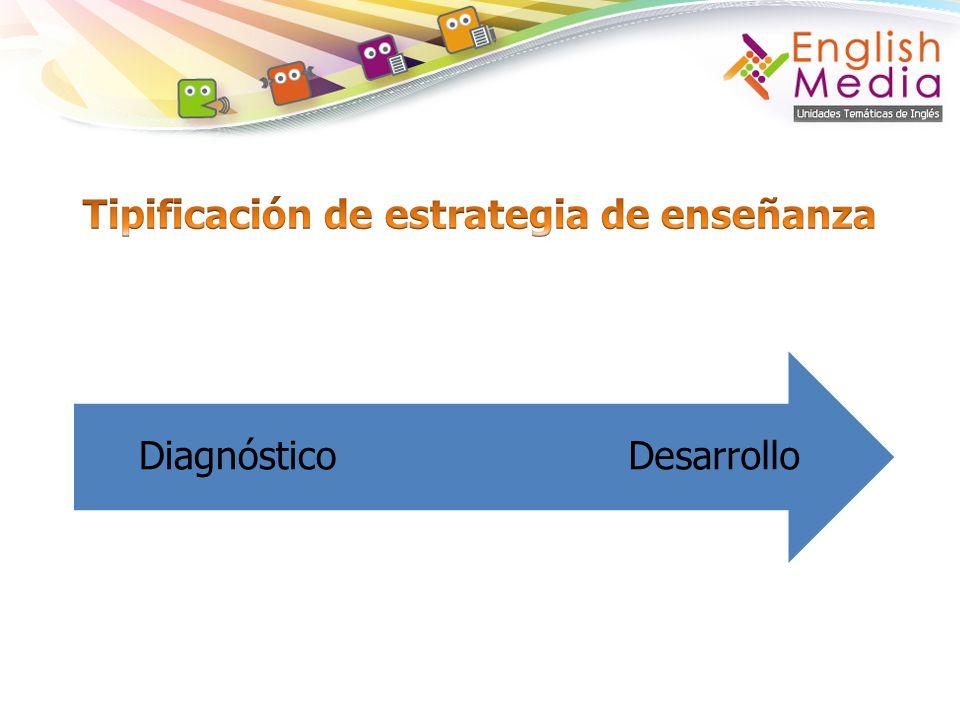 DesarrolloDiagnóstico