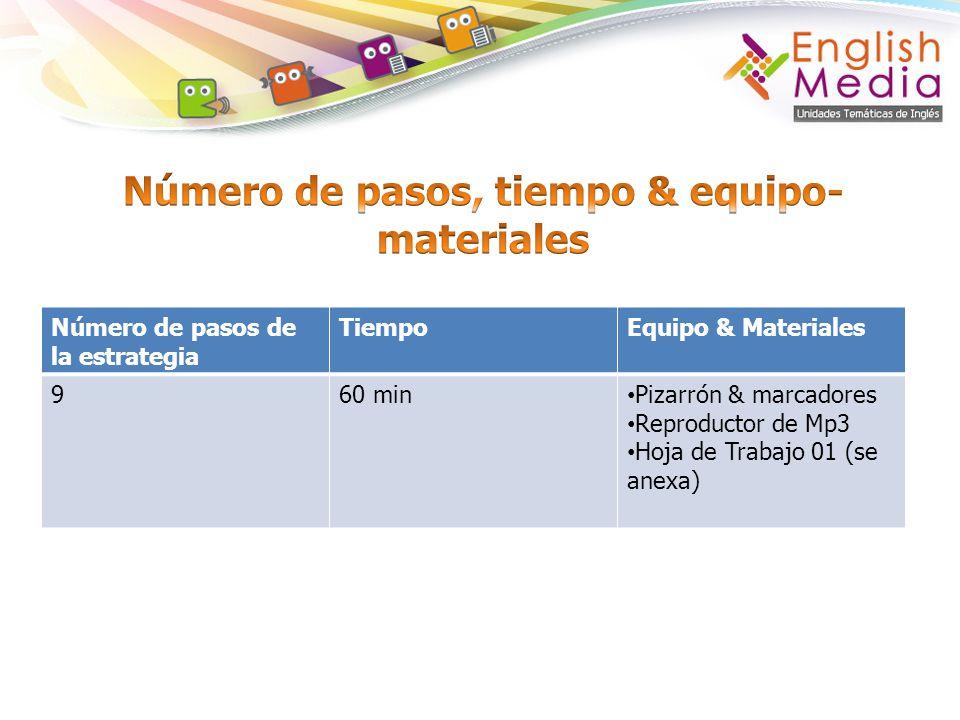 Número de pasos de la estrategia TiempoEquipo & Materiales 960 min Pizarrón & marcadores Reproductor de Mp3 Hoja de Trabajo 01 (se anexa)