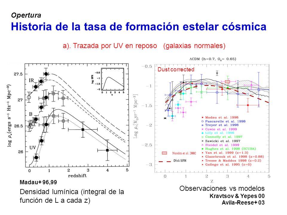 Opertura Historia de la tasa de formación estelar cósmica Madau+ 96,99 Densidad lumínica (integral de la función de L a cada z) a).
