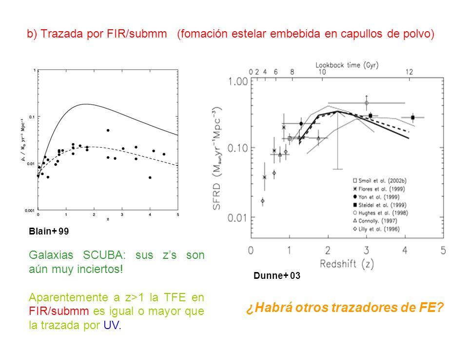 b) Trazada por FIR/submm (fomación estelar embebida en capullos de polvo) Blain+ 99 Galaxias SCUBA: sus zs son aún muy inciertos.