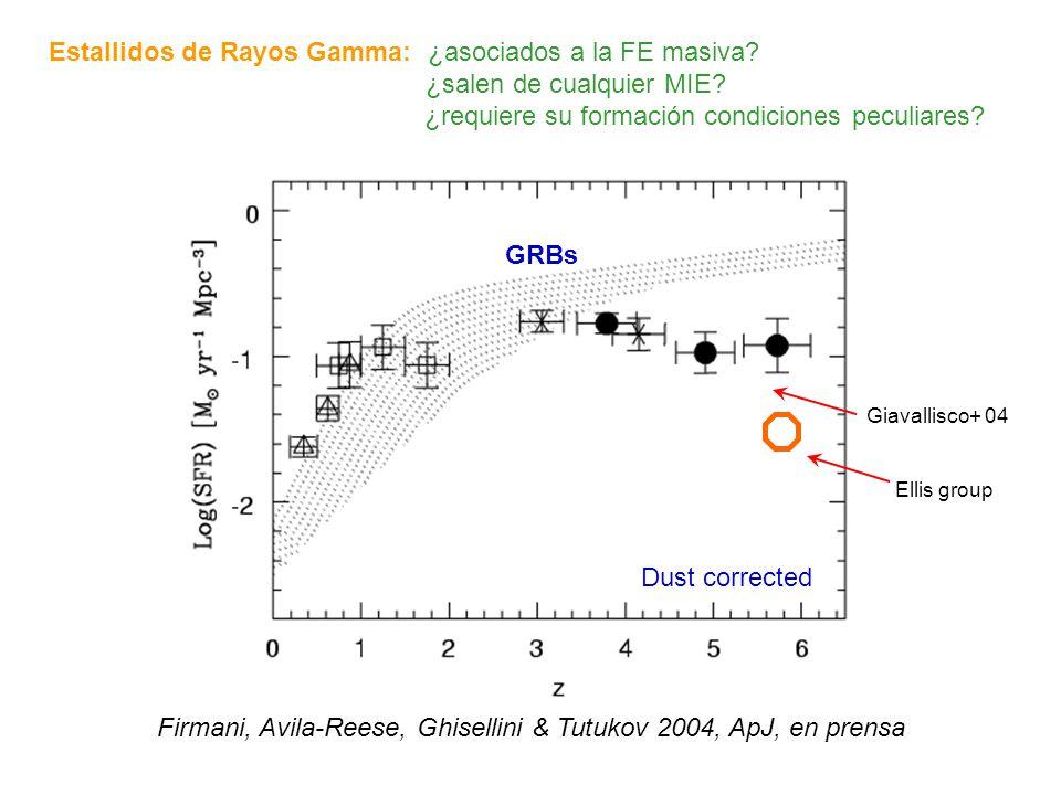 Estallidos de Rayos Gamma: ¿asociados a la FE masiva.