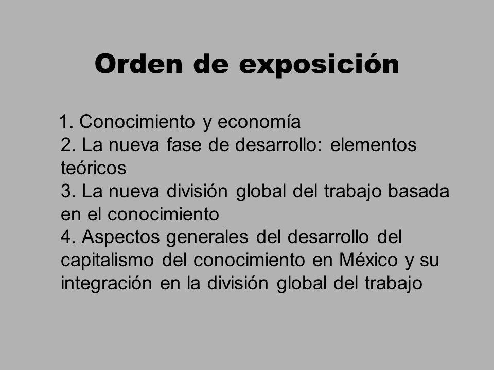 Orden de exposición 1.Conocimiento y economía 2.