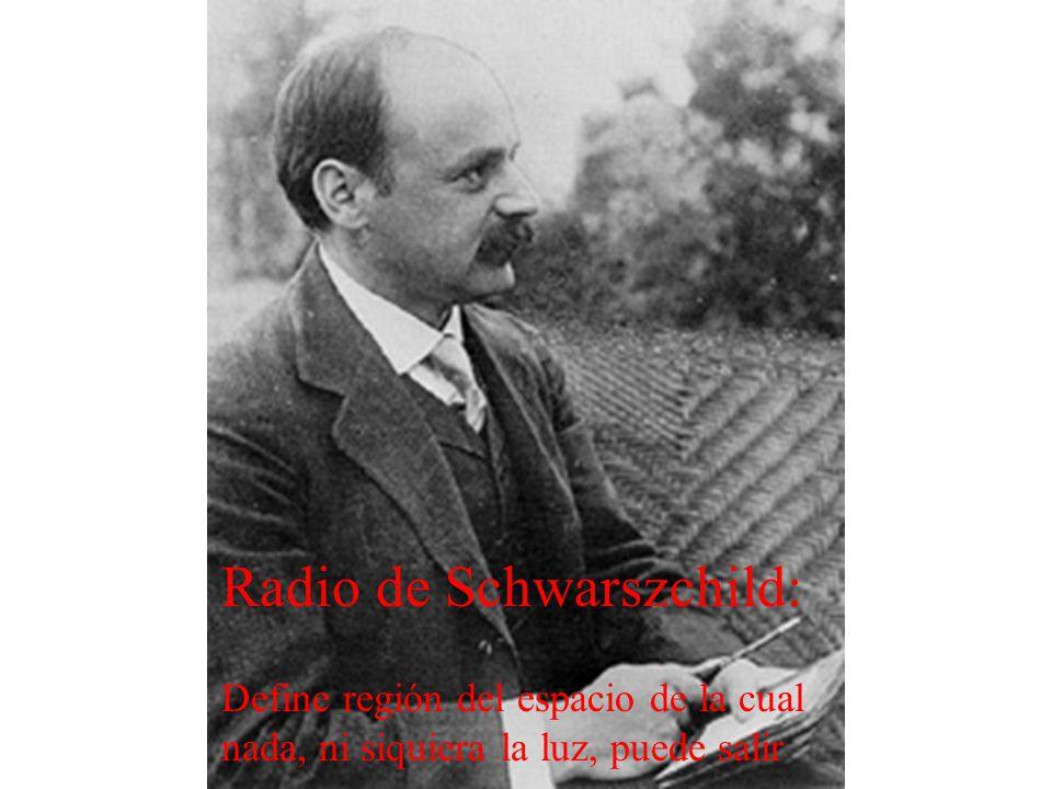 Radio de Schwarszchild: Define región del espacio de la cual nada, ni siquiera la luz, puede salir