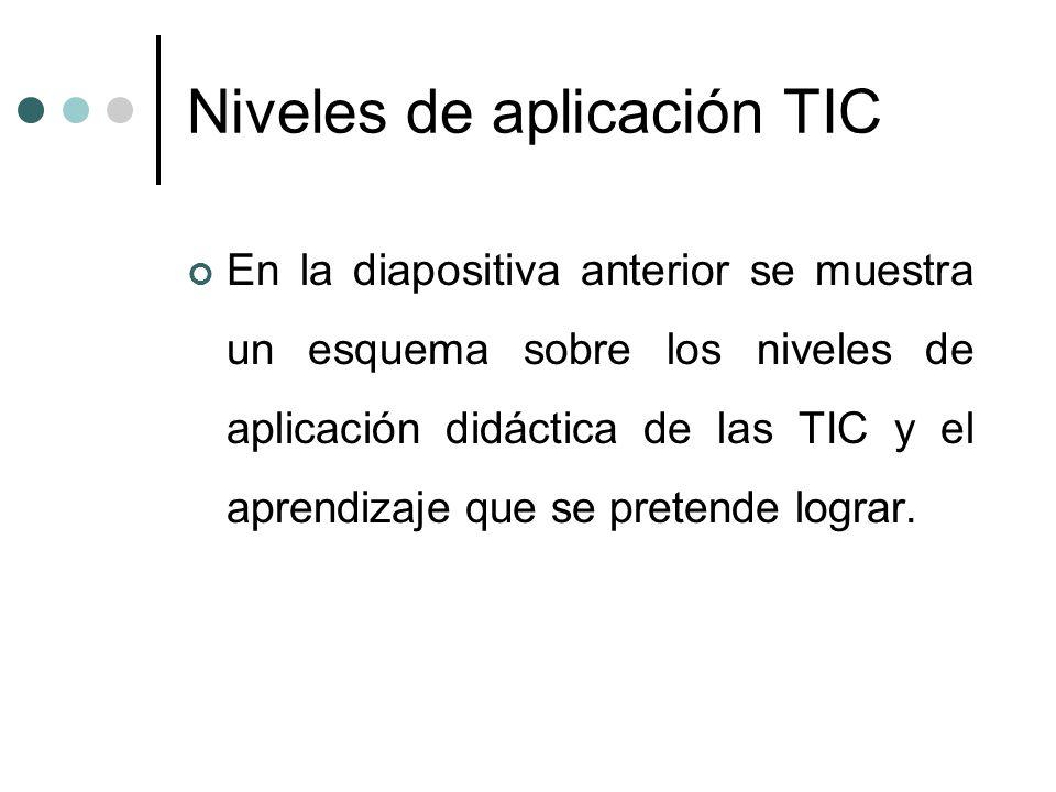 Niveles de aplicación TIC En la diapositiva anterior se muestra un esquema sobre los niveles de aplicación didáctica de las TIC y el aprendizaje que s
