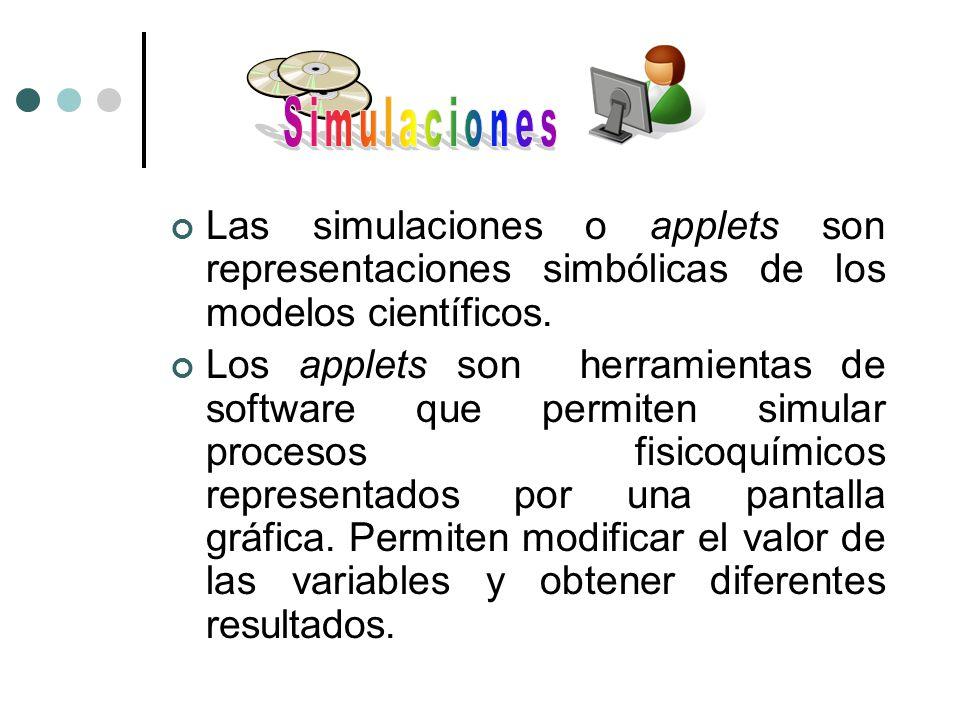 Las simulaciones o applets son representaciones simbólicas de los modelos científicos. Los applets son herramientas de software que permiten simular p