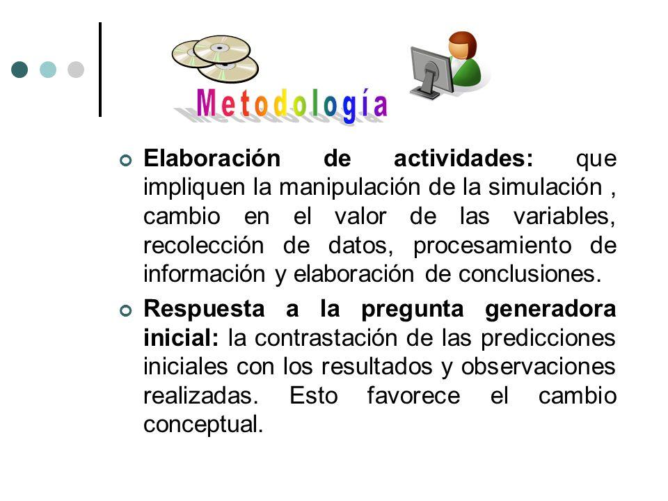 Elaboración de actividades: que impliquen la manipulación de la simulación, cambio en el valor de las variables, recolección de datos, procesamiento d