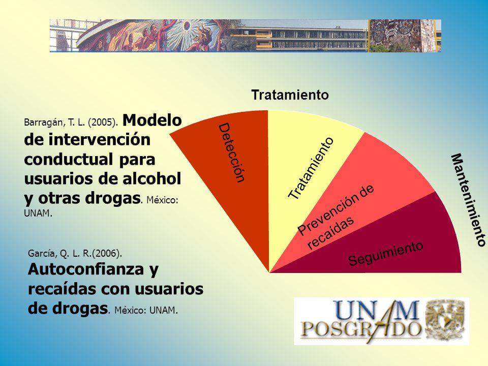Detección Tratamiento Prevención de recaídas Seguimiento Mantenimiento Barragán, T. L. (2005). Modelo de intervención conductual para usuarios de alco