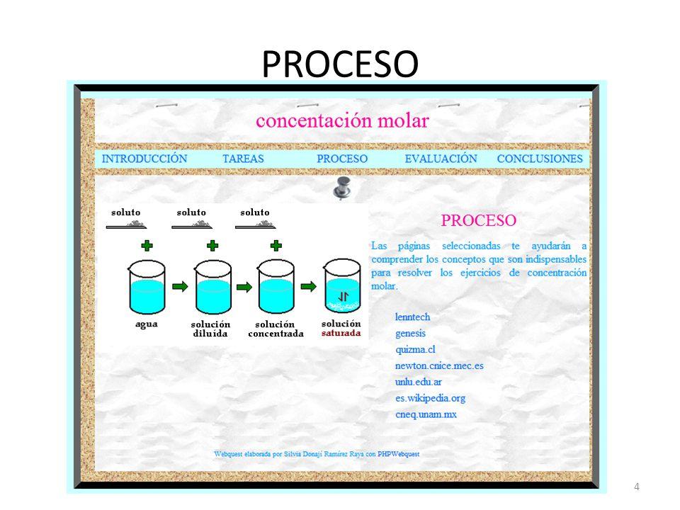 PROCESO SilviaDonají Ramírez Raya--Webquest4