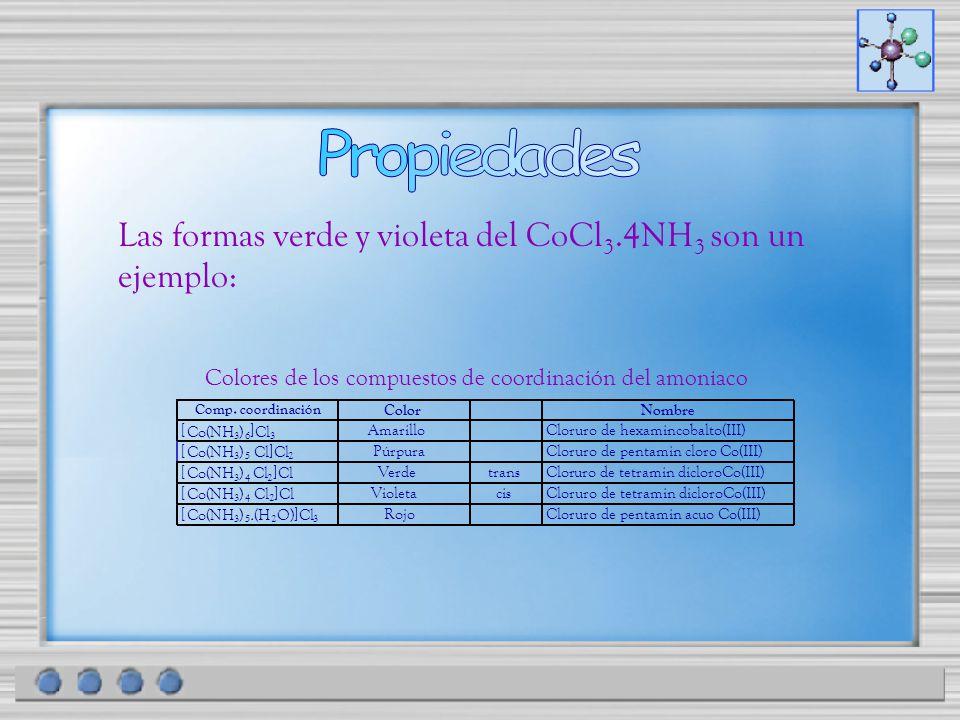 Las formas verde y violeta del CoCl 3.4NH 3 son un ejemplo: