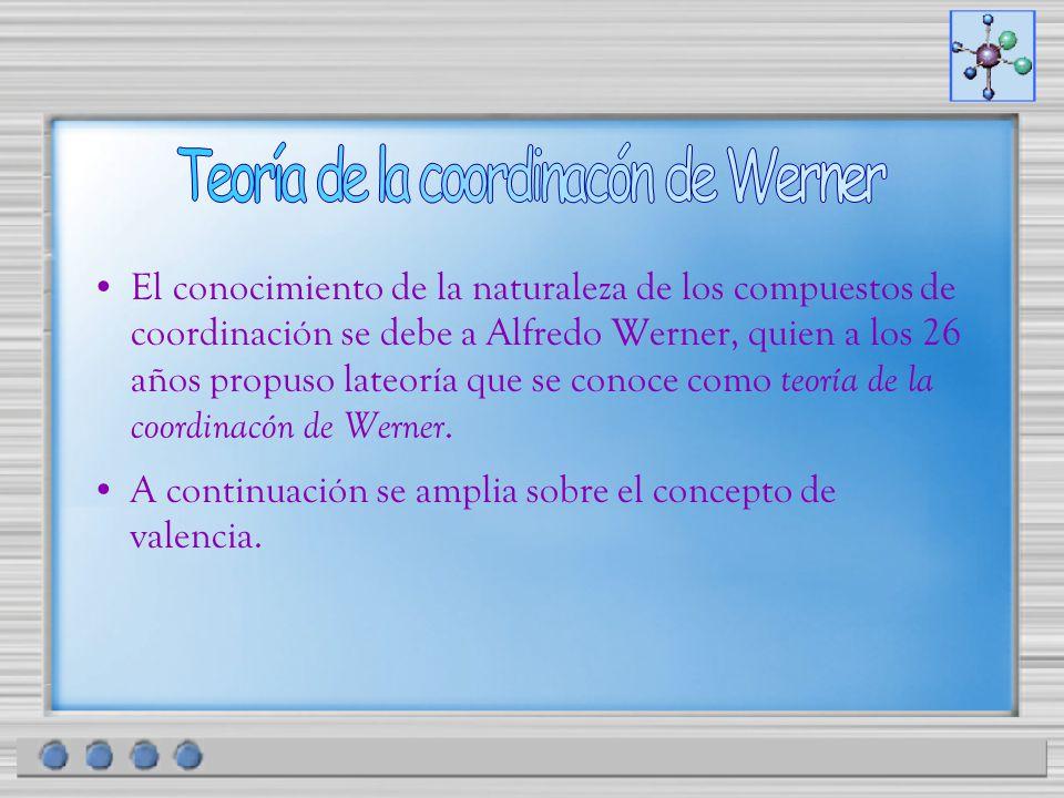 El conocimiento de la naturaleza de los compuestos de coordinación se debe a Alfredo Werner, quien a los 26 años propuso lateoría que se conoce como t