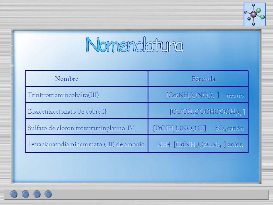 NombreFórmula Trinitrotriamincobalto(III) Co(NH 3 ) 3 (NO 2 ) 3 neutro Bisacetilacetonato de cobre II Cu(CH 3 COCHCOCH 2 ) 2 Sulfato de cloronitrotetr
