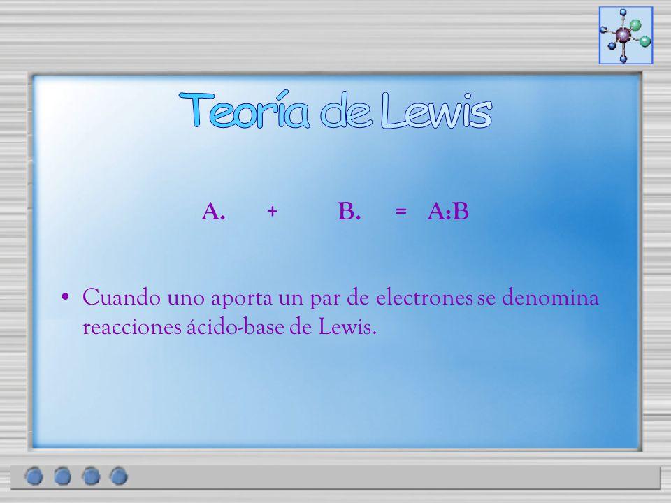 A. + B. = A:B Cuando uno aporta un par de electrones se denomina reacciones ácido-base de Lewis.