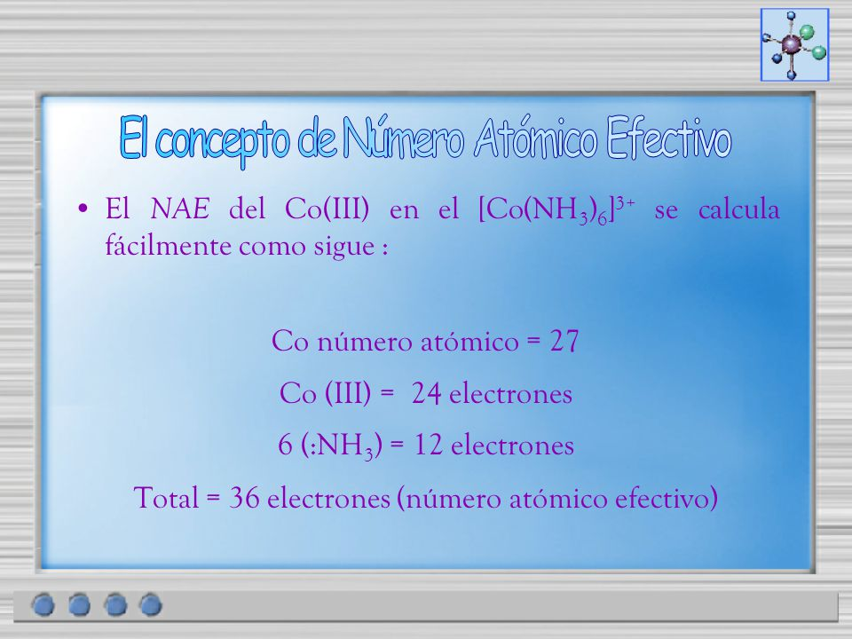 El NAE del Co(III) en el [Co(NH 3 ) 6 ] 3+ se calcula fácilmente como sigue : Co número atómico = 27 Co (III) = 24 electrones 6 (:NH 3 ) = 12 electron