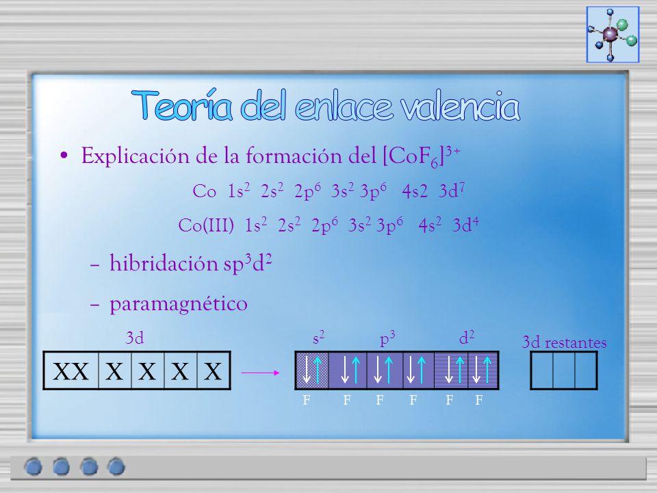 Explicación de la formación del [CoF 6 ] 3+ Co 1s 2 2s 2 2p 6 3s 2 3p 6 4s2 3d 7 Co(III) 1s 2 2s 2 2p 6 3s 2 3p 6 4s 2 3d 4 –hibridación sp 3 d 2 –par