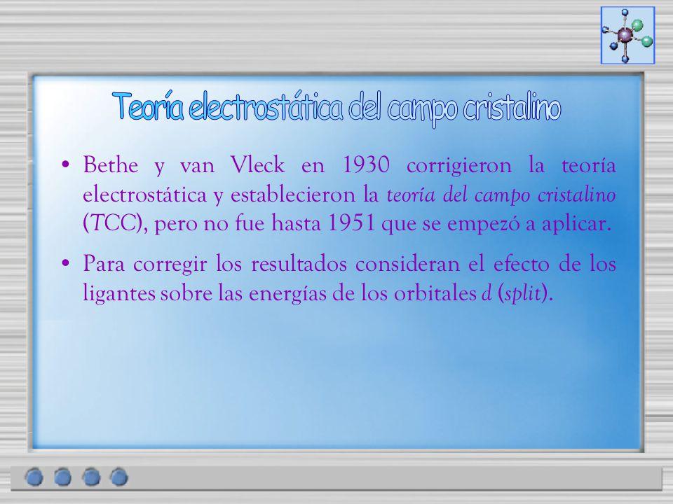 Bethe y van Vleck en 1930 corrigieron la teoría electrostática y establecieron la teoría del campo cristalino ( TCC ), pero no fue hasta 1951 que se e