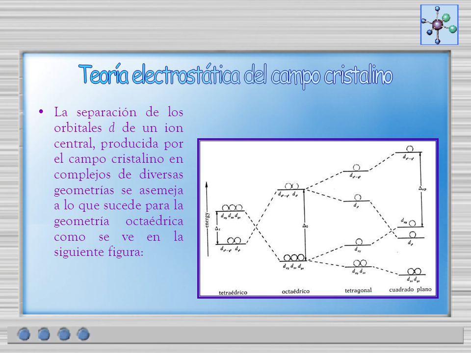 La separación de los orbitales d de un ion central, producida por el campo cristalino en complejos de diversas geometrías se asemeja a lo que sucede p