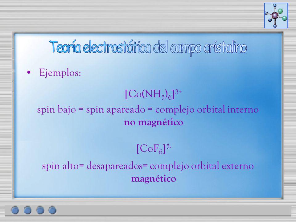 Ejemplos: Co(NH 3 ) 6 3+ spin bajo = spin apareado = complejo orbital interno no magnético CoF 6 3- spin alto= desapareados= complejo orbital externo
