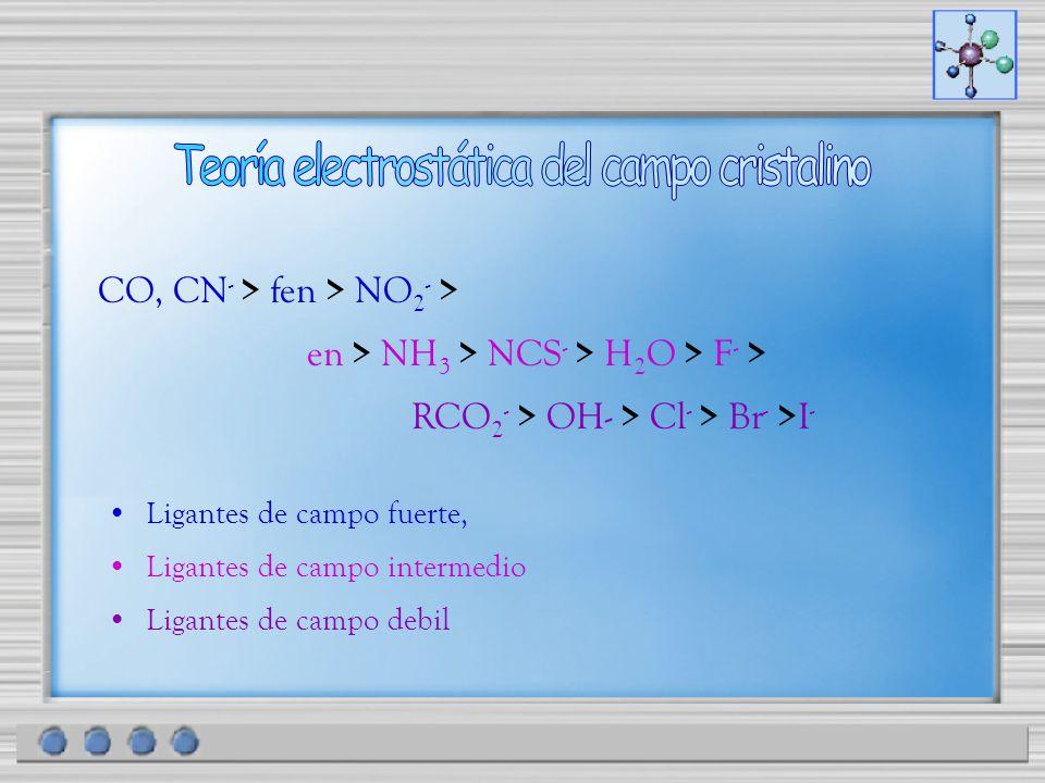 Ligantes de campo fuerte, Ligantes de campo intermedio Ligantes de campo debil CO, CN - > fen > NO 2 - > en > NH 3 > NCS - > H 2 O > F - > RCO 2 - > O