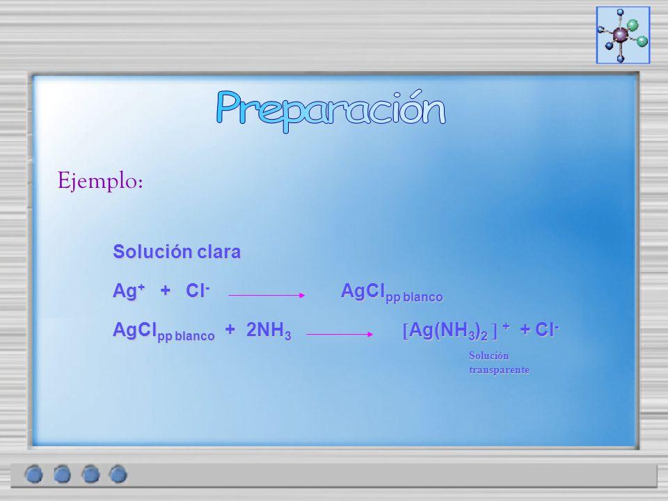Ejemplo: Solución clara Ag + + Cl - AgCl pp blanco AgCl pp blanco + 2NH 3 Ag(NH 3 ) 2 + + Cl - Solución transparente