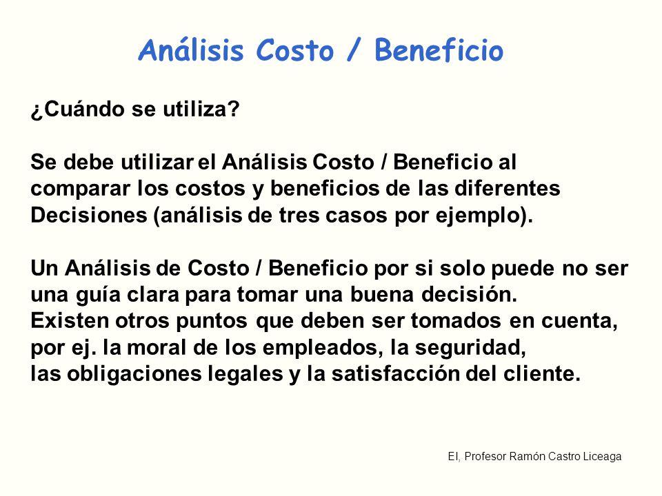 EI, Profesor Ramón Castro Liceaga Análisis Costo / Beneficio ¿Cuándo se utiliza? Se debe utilizar el Análisis Costo / Beneficio al comparar los costos