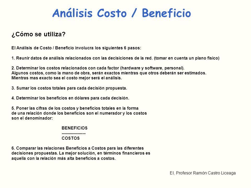 EI, Profesor Ramón Castro Liceaga Análisis Costo / Beneficio ¿Cómo se utiliza? El Análisis de Costo / Beneficio involucra los siguientes 6 pasos: 1. R